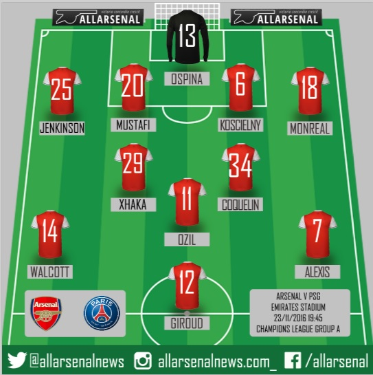 Arsenal PSG predicted lineup