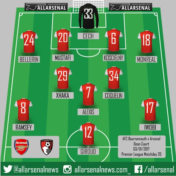 arsenal bournemouth team