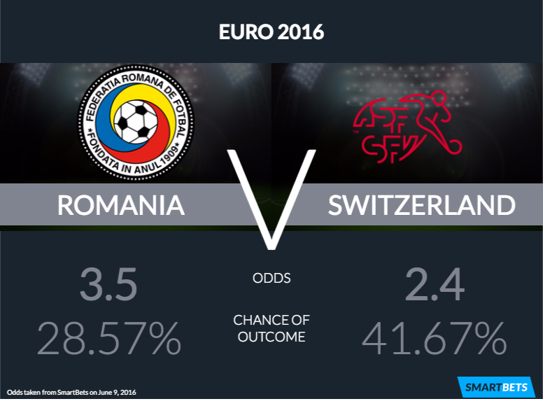 romania-v-switzerland