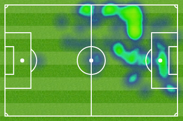Alexis Sanchez heatmap
