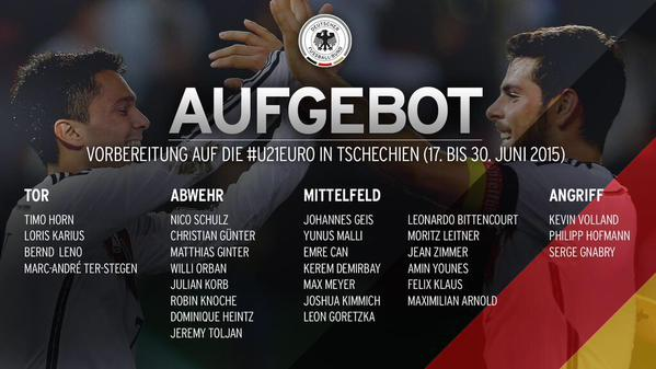 Germany U21 squad